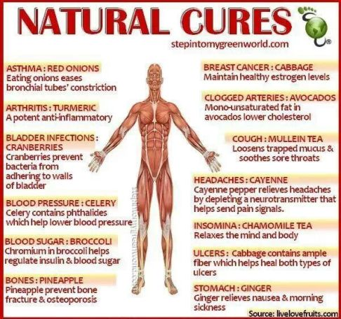 Natural Cures & Remedies